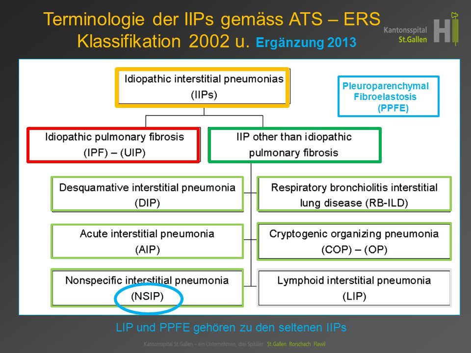 Pleuroparenchymal Fibroelastosis