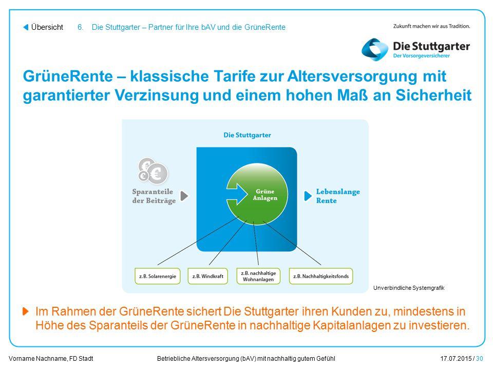 6. Die Stuttgarter – Partner für Ihre bAV und die GrüneRente