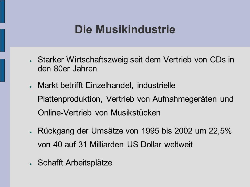 Die Musikindustrie Starker Wirtschaftszweig seit dem Vertrieb von CDs in den 80er Jahren.