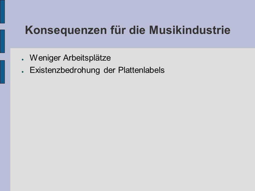 Konsequenzen für die Musikindustrie