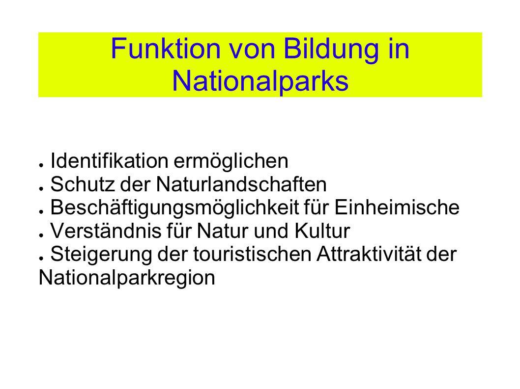 Funktion von Bildung in Nationalparks