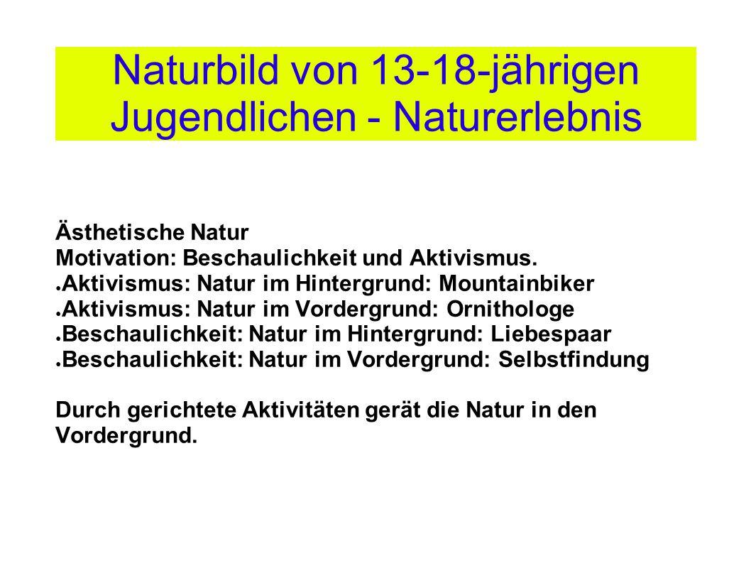 Naturbild von 13-18-jährigen Jugendlichen - Naturerlebnis