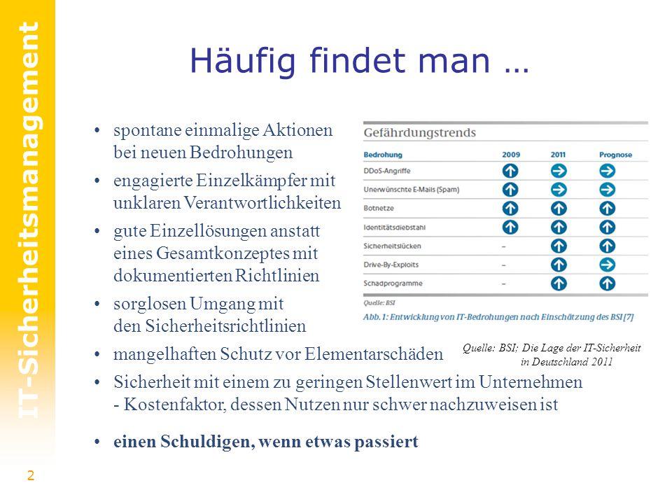 Quelle: BSI; Die Lage der IT-Sicherheit in Deutschland 2011