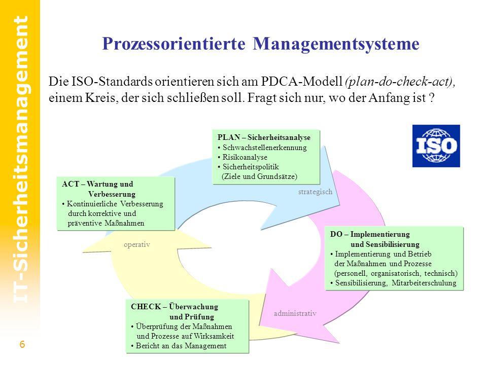 Prozessorientierte Managementsysteme