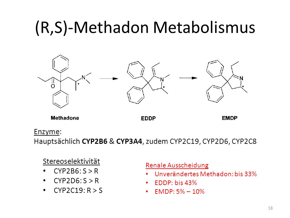(R,S)-Methadon Metabolismus