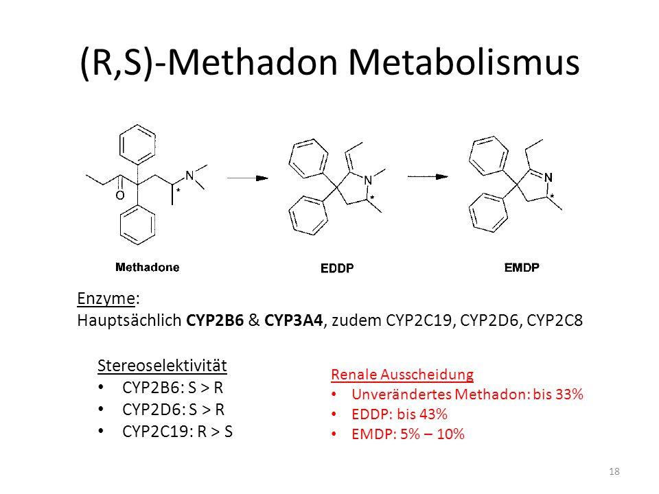 (R,S)-Methadon Metabolismus