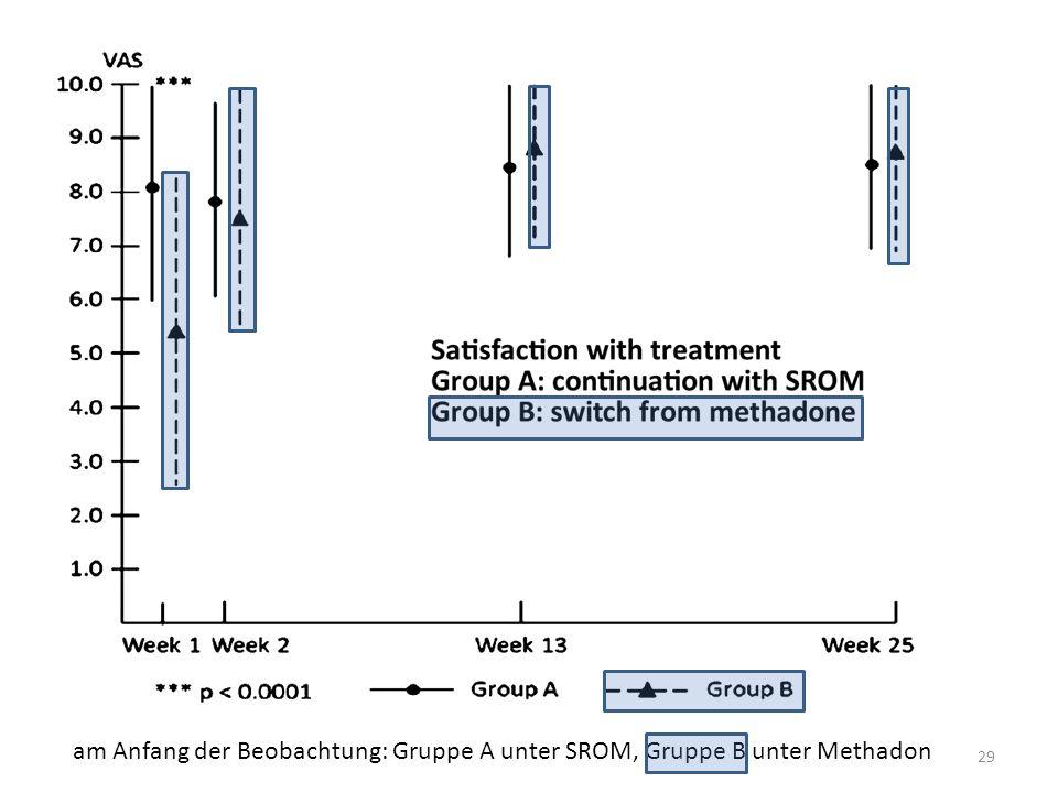 am Anfang der Beobachtung: Gruppe A unter SROM, Gruppe B unter Methadon