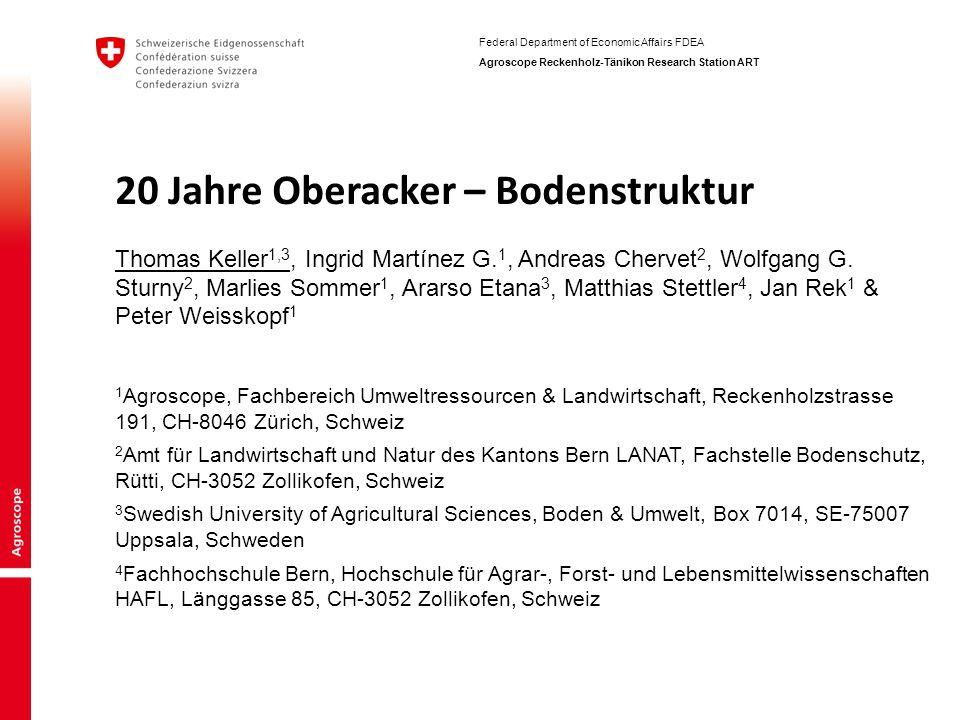 20 Jahre Oberacker – Bodenstruktur