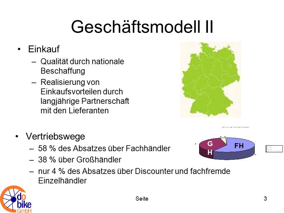 Geschäftsmodell II Einkauf Vertriebswege