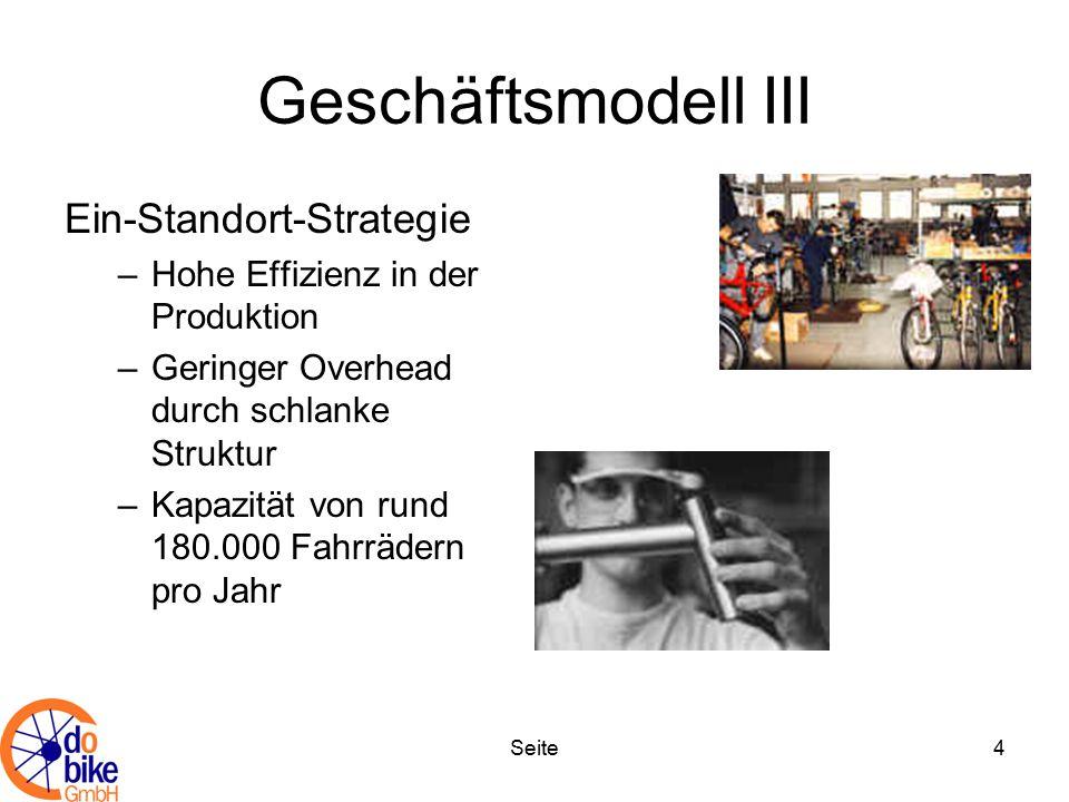 Geschäftsmodell III Ein-Standort-Strategie