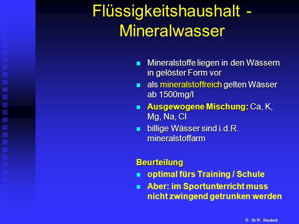 Flüssigkeitshaushalt - Mineralwasser