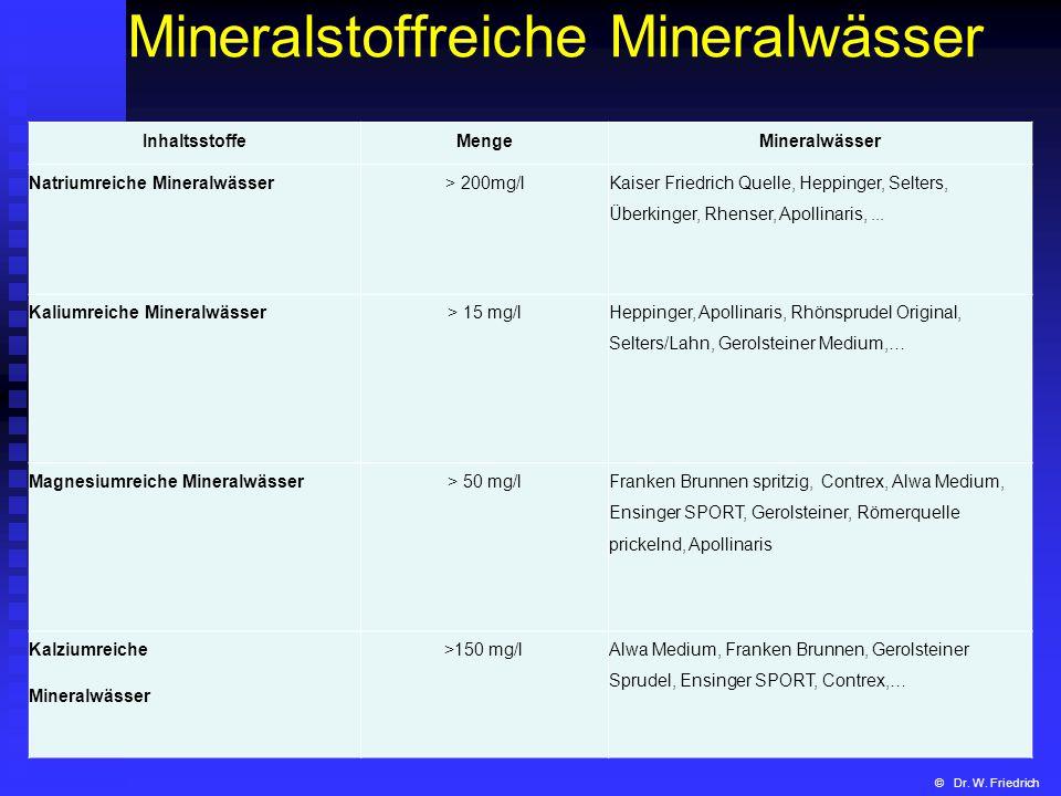 Mineralstoffreiche Mineralwässer