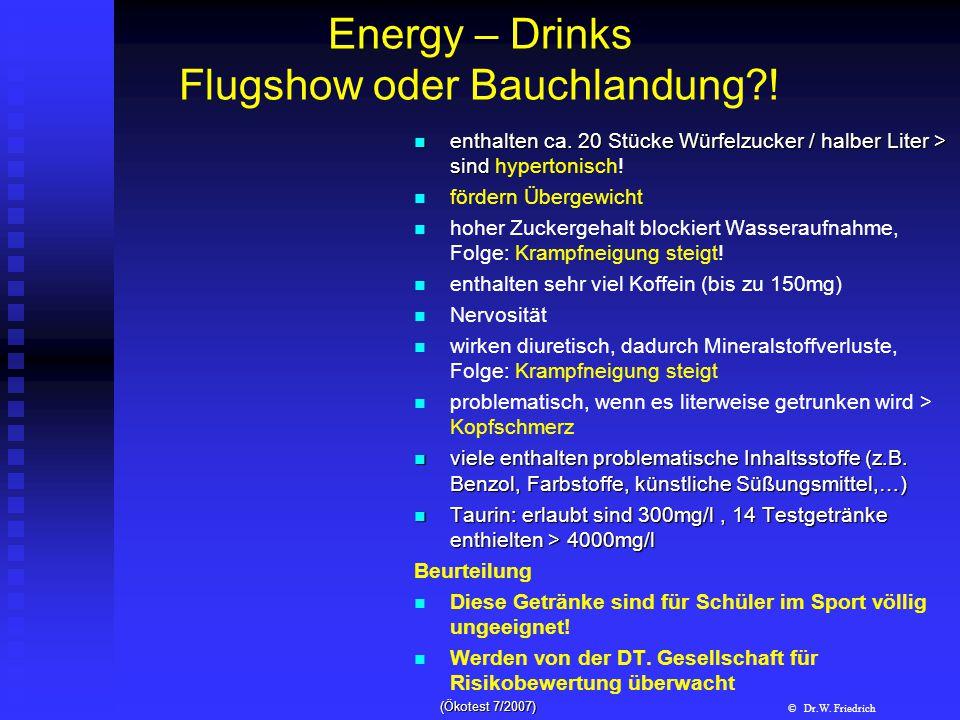 Energy – Drinks Flugshow oder Bauchlandung !