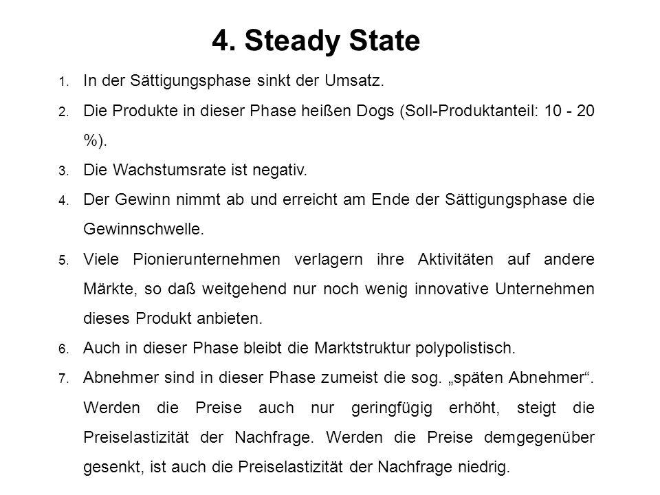 4. Steady State In der Sättigungsphase sinkt der Umsatz.