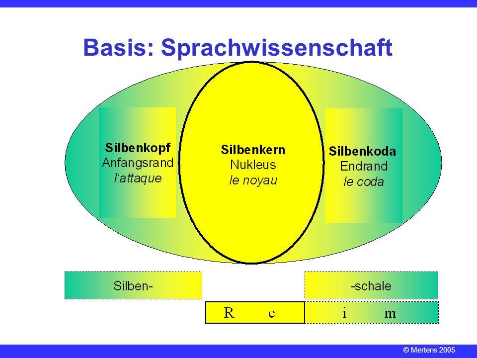 Basis: Sprachwissenschaft