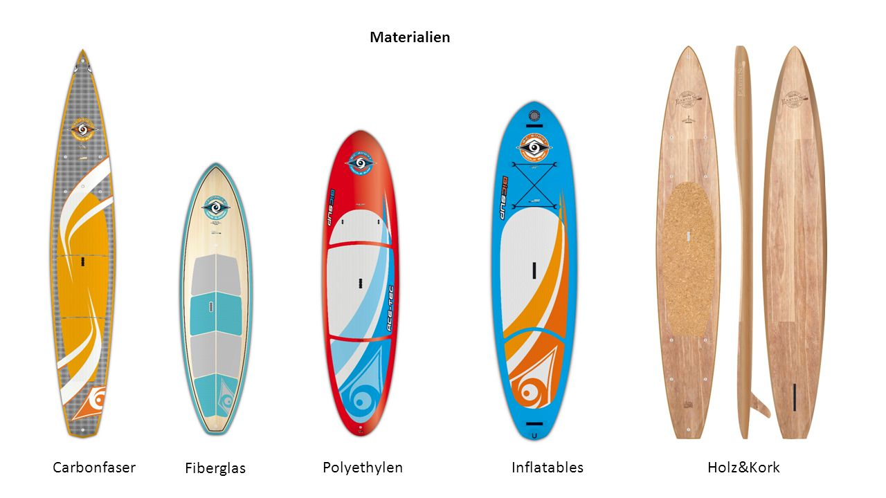 Materialien Carbonfaser Fiberglas Polyethylen Inflatables Holz&Kork