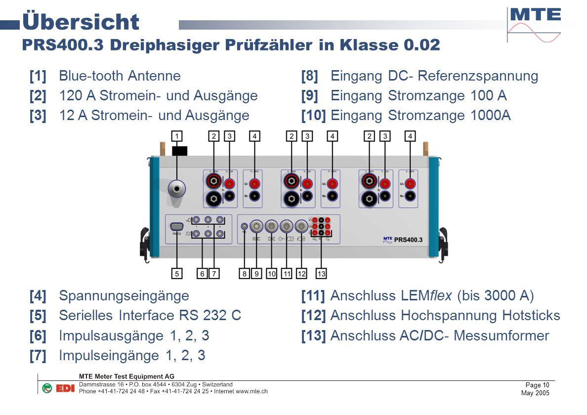 Übersicht PRS400.3 Dreiphasiger Prüfzähler in Klasse 0.02