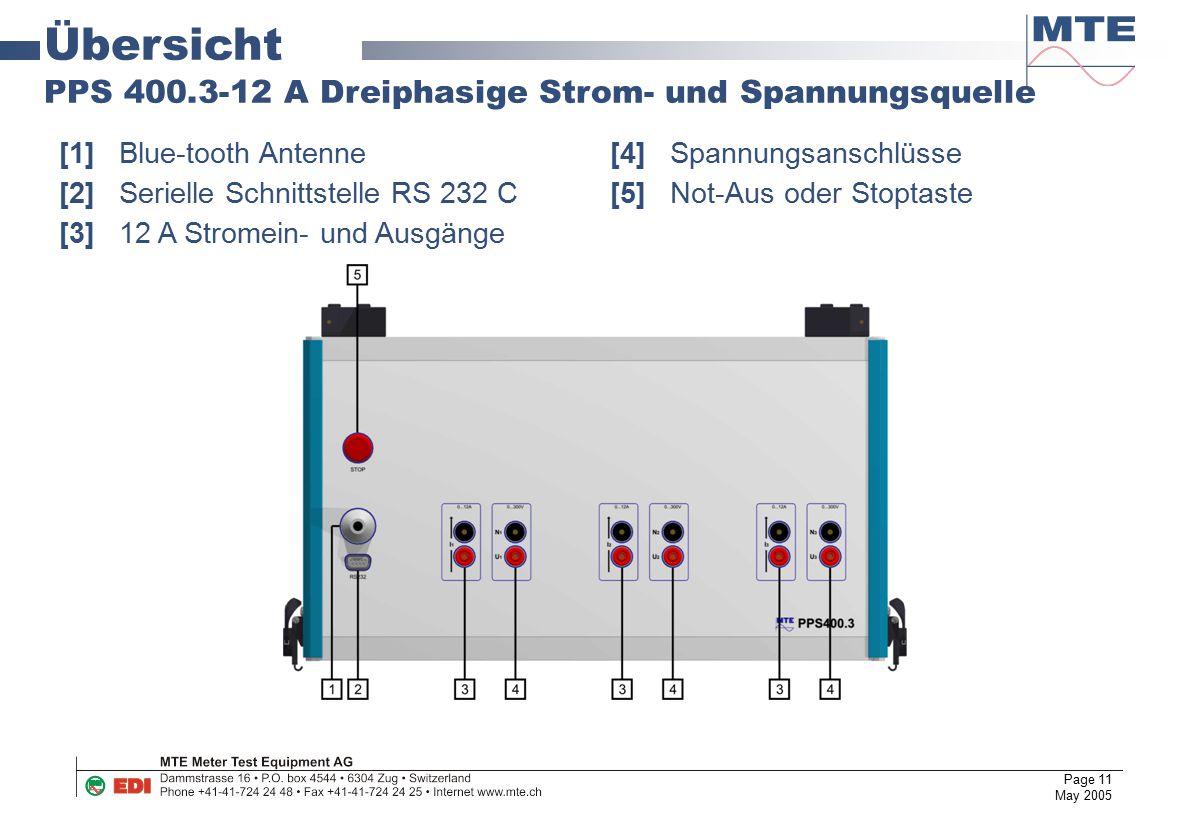 Übersicht PPS 400.3-12 A Dreiphasige Strom- und Spannungsquelle