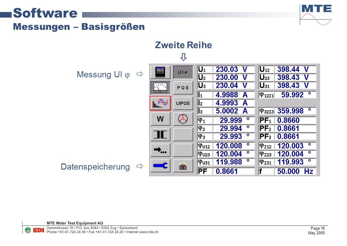 Software Messungen – Basisgrößen Zweite Reihe  Messung UI  