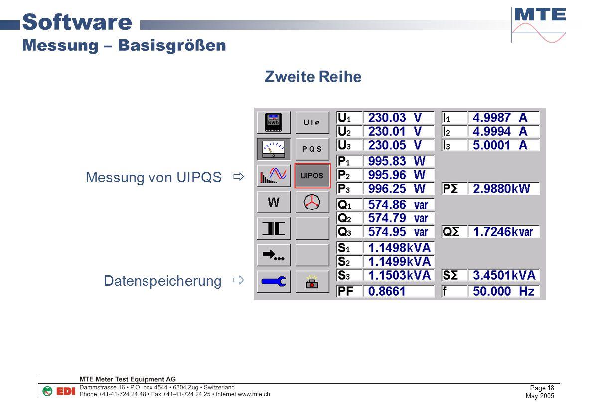 Software Messung – Basisgrößen Zweite Reihe Messung von UIPQS 