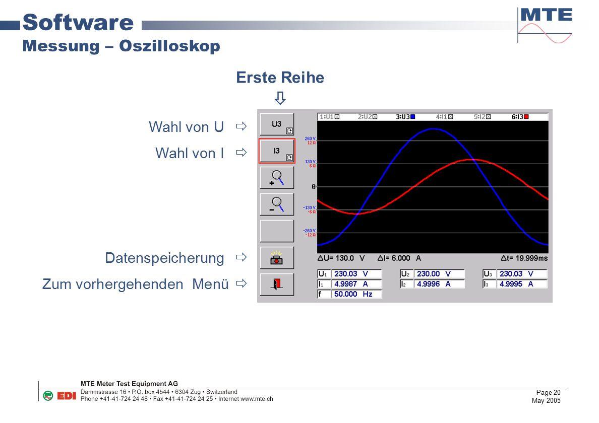 Software Messung – Oszilloskop Erste Reihe  Wahl von U  Wahl von I 