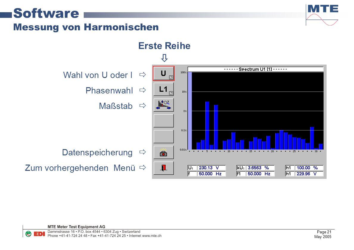 Software Messung von Harmonischen Erste Reihe  Wahl von U oder I 