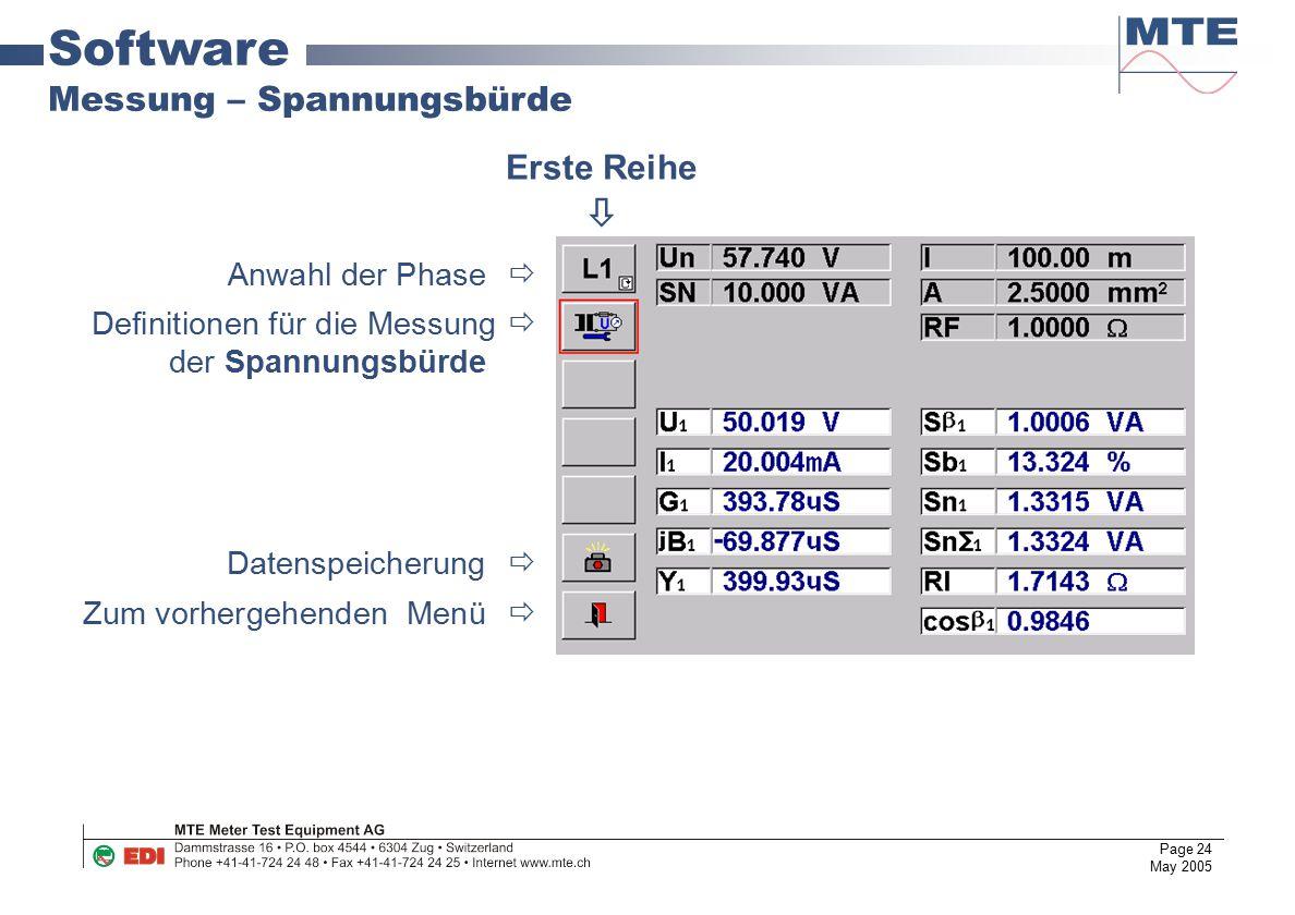 Software Messung – Spannungsbürde Erste Reihe  Anwahl der Phase 
