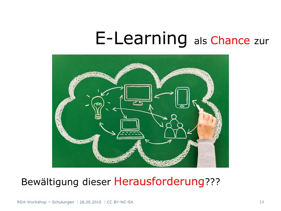 E-Learning als Chance zur