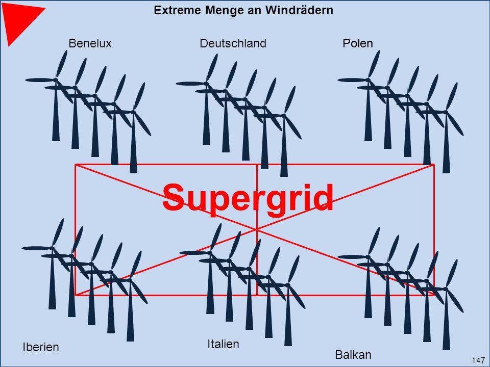 Supergrid Extreme Menge an Windrädern Benelux Deutschland Polen Polen