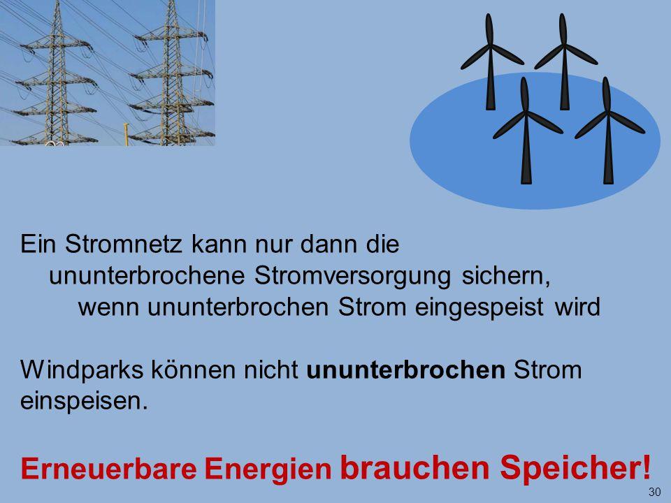 Erneuerbare Energien brauchen Speicher!