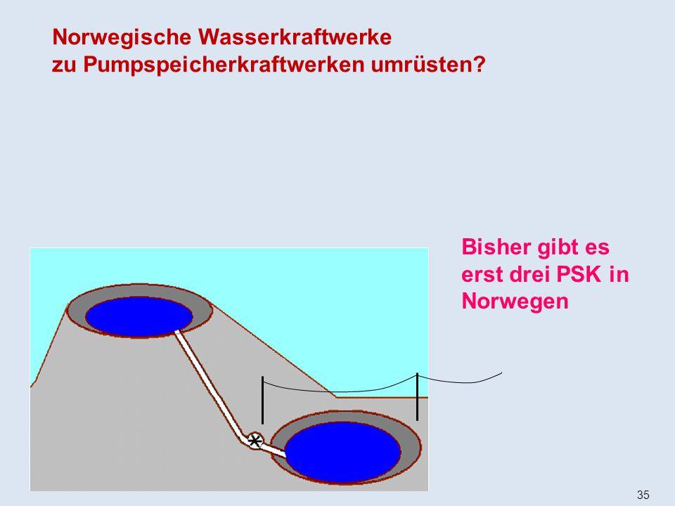Norwegische Wasserkraftwerke