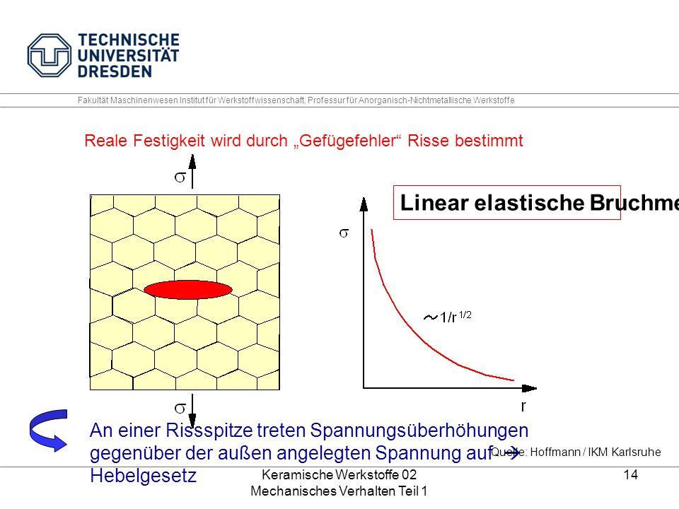 Linear elastische Bruchmechanik