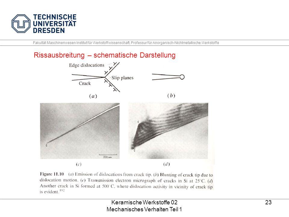 Keramische Werkstoffe 02 Mechanisches Verhalten Teil 1