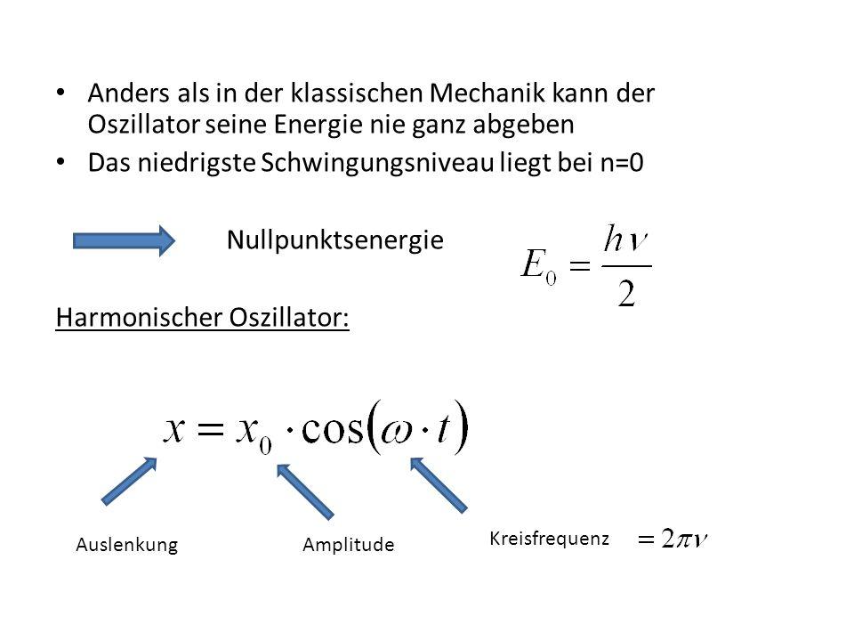 Das niedrigste Schwingungsniveau liegt bei n=0 Nullpunktsenergie