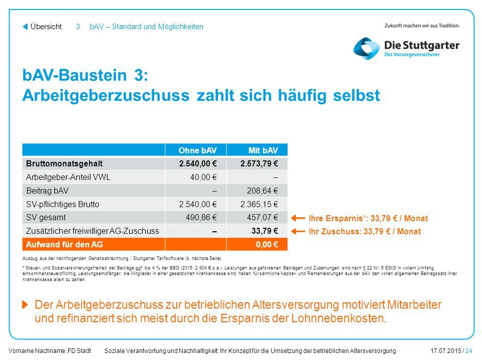 bAV-Baustein 3: Arbeitgeberzuschuss zahlt sich häufig selbst