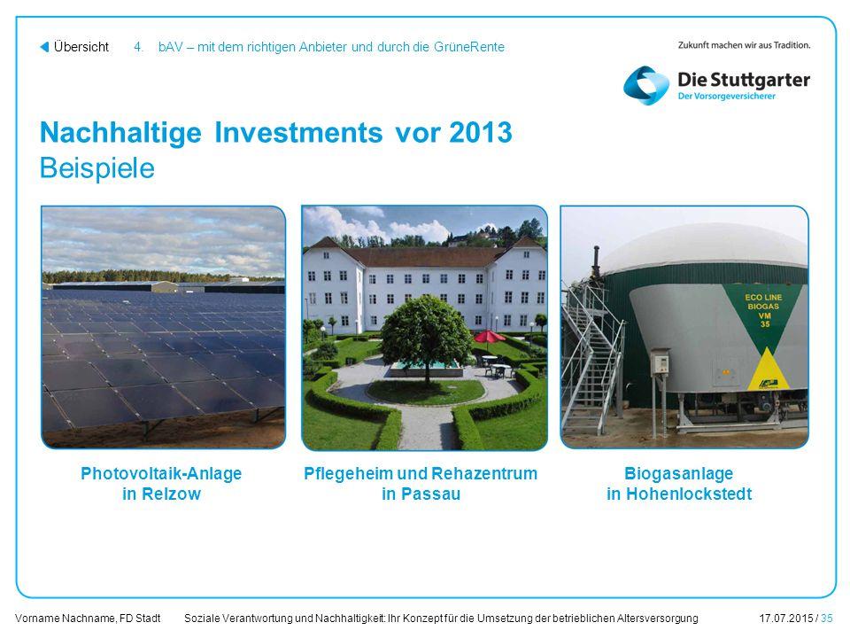 Nachhaltige Investments vor 2013 Beispiele