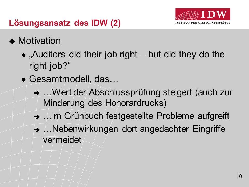 Lösungsansatz des IDW (2)