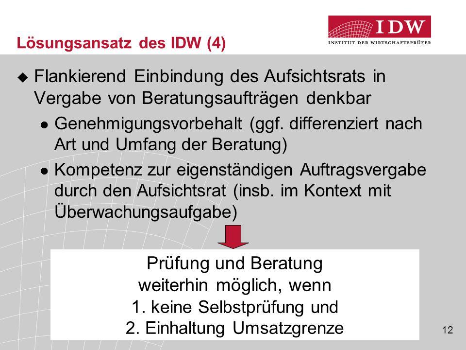 Lösungsansatz des IDW (4)