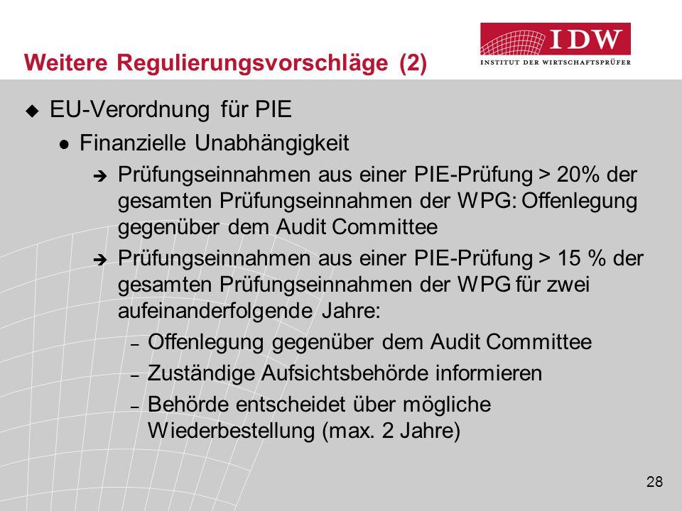 Weitere Regulierungsvorschläge (2)