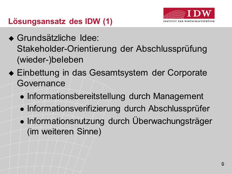 Lösungsansatz des IDW (1)