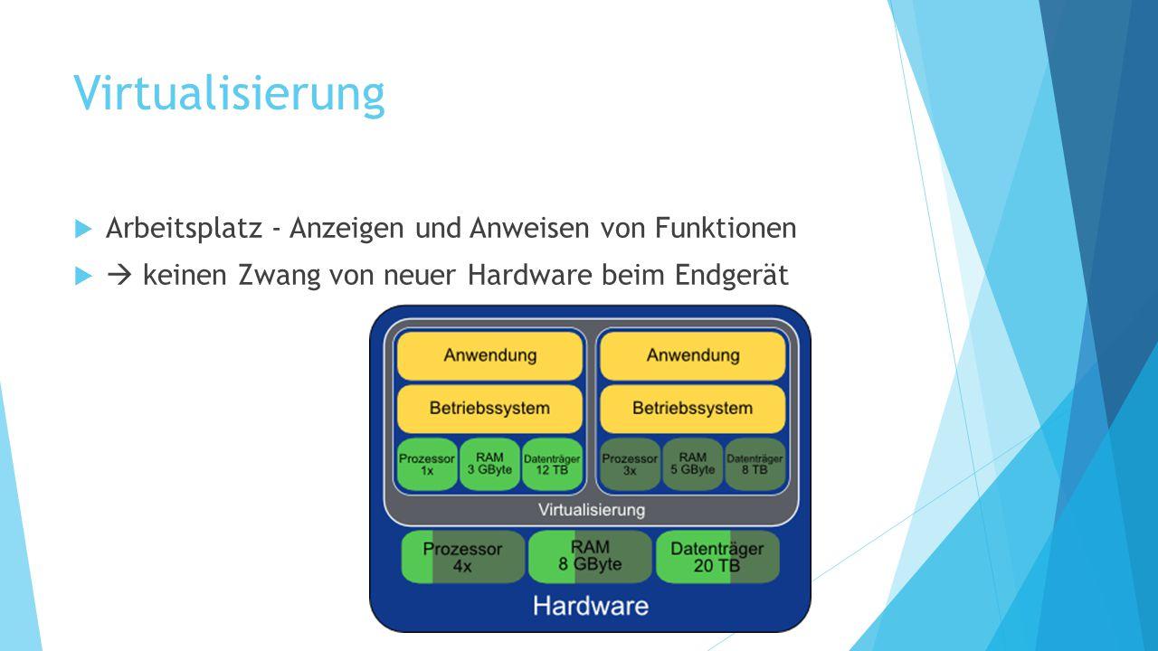 Virtualisierung Arbeitsplatz - Anzeigen und Anweisen von Funktionen