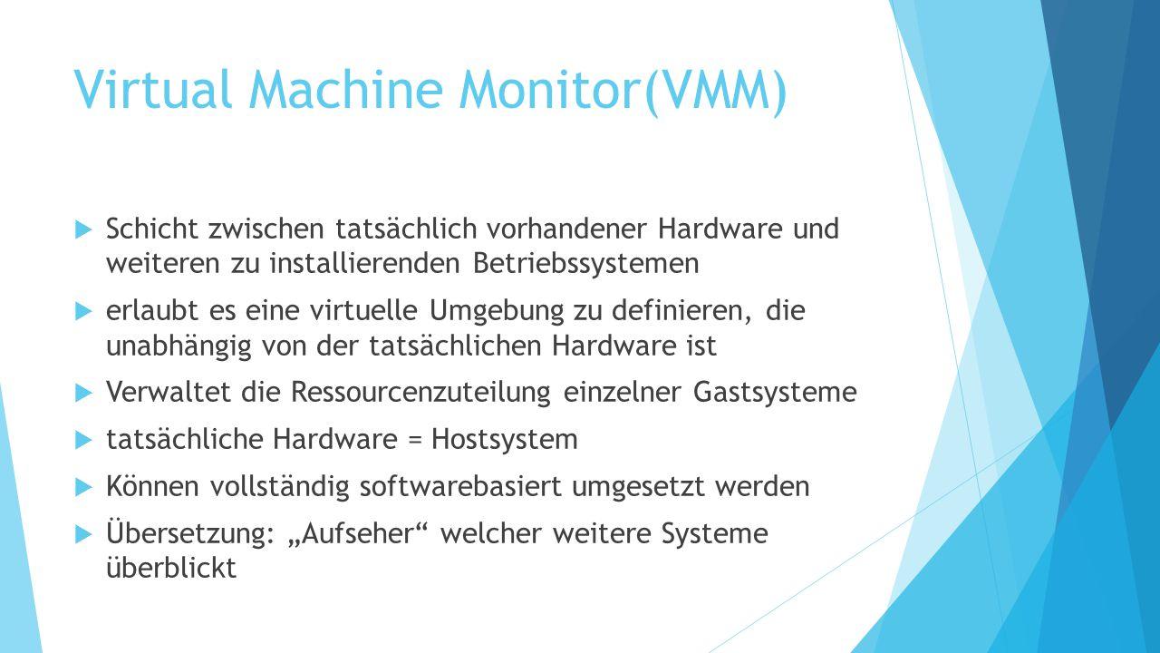 Virtual Machine Monitor(VMM)