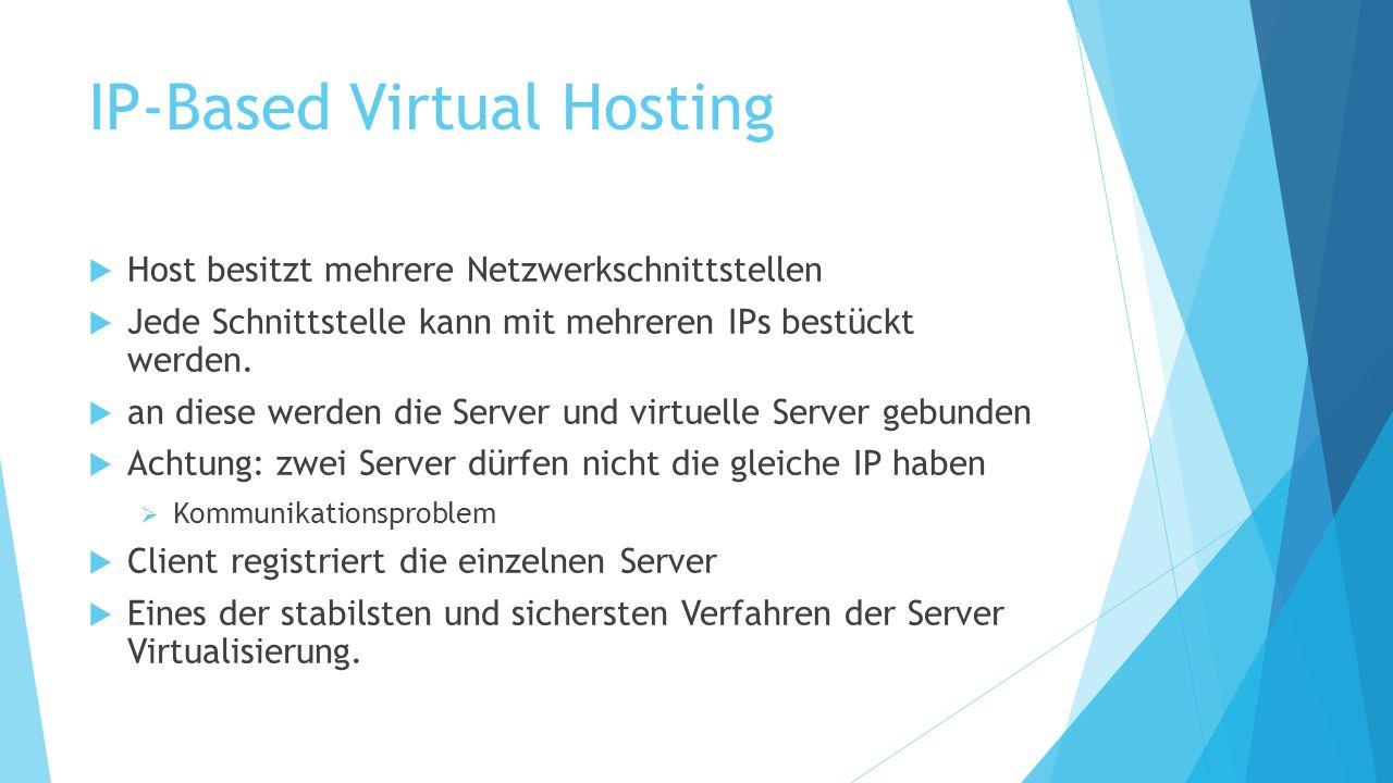 IP-Based Virtual Hosting