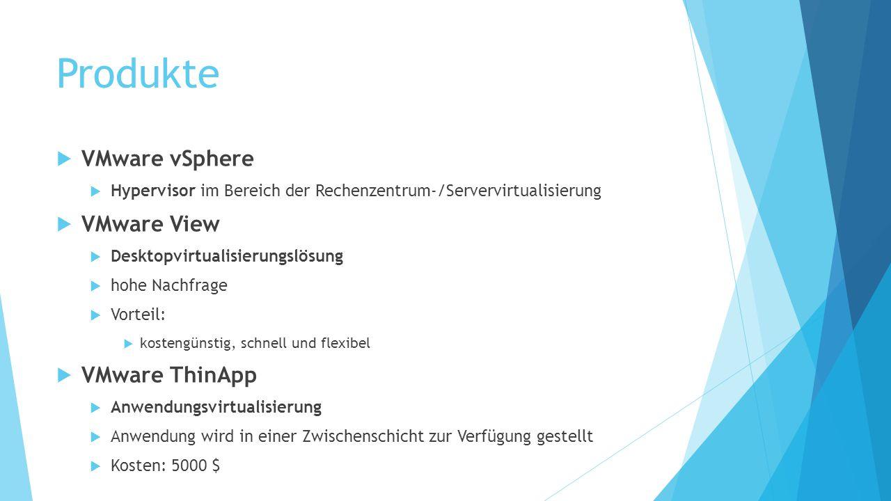 Produkte VMware vSphere VMware View VMware ThinApp