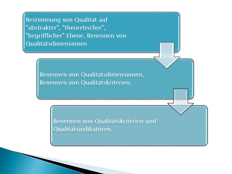 Bestimmung von Qualität auf abstrakter , theoretischer , begrifflicher Ebene. Benennen von Qualitätsdimensionen