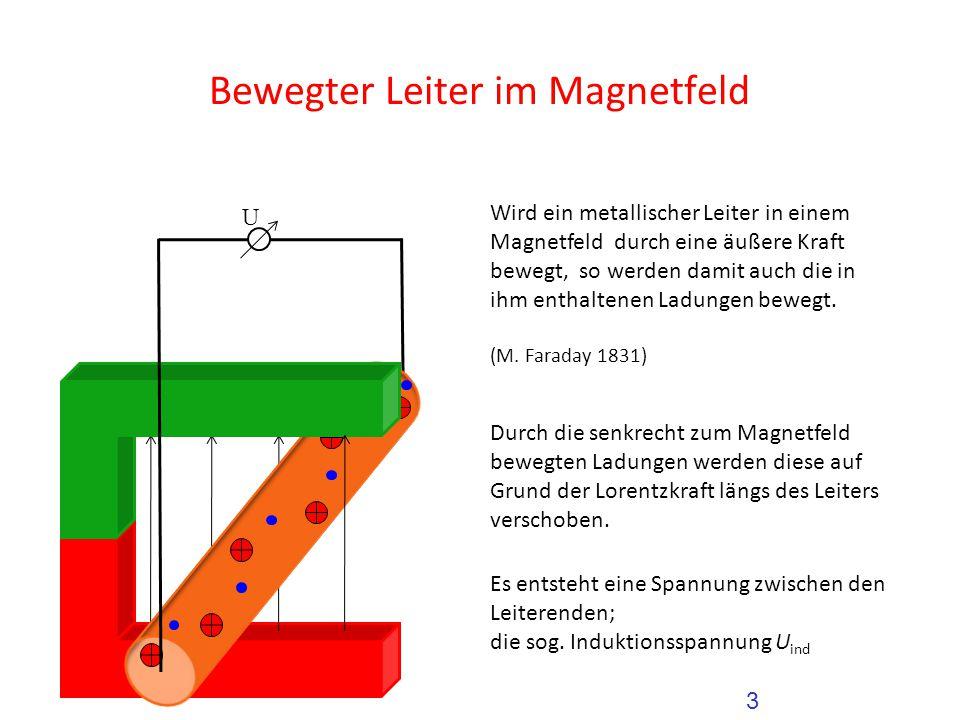 Bewegter Leiter im Magnetfeld