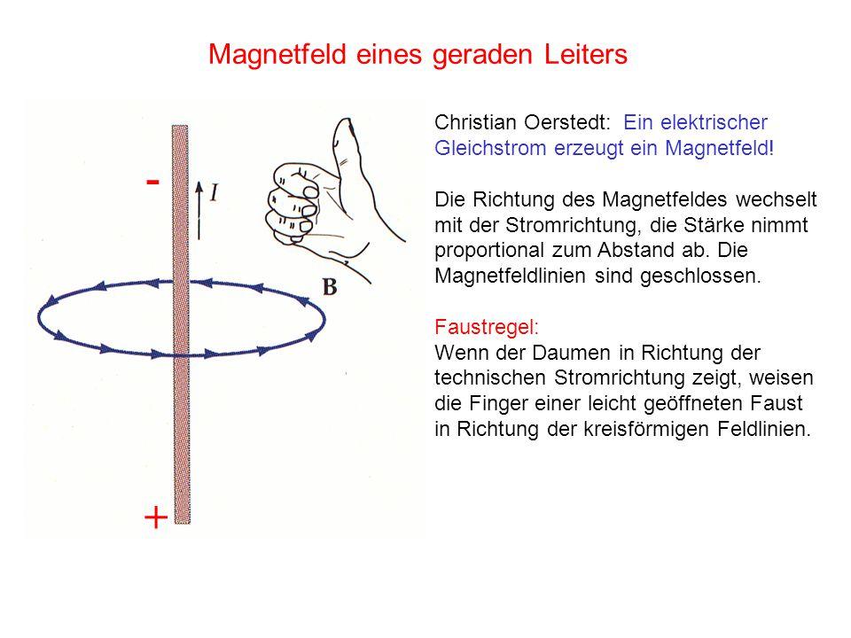 Magnetfeld eines geraden Leiters