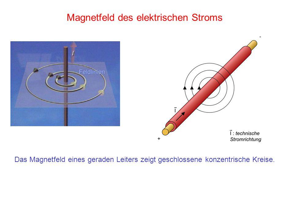 Magnetfeld des elektrischen Stroms