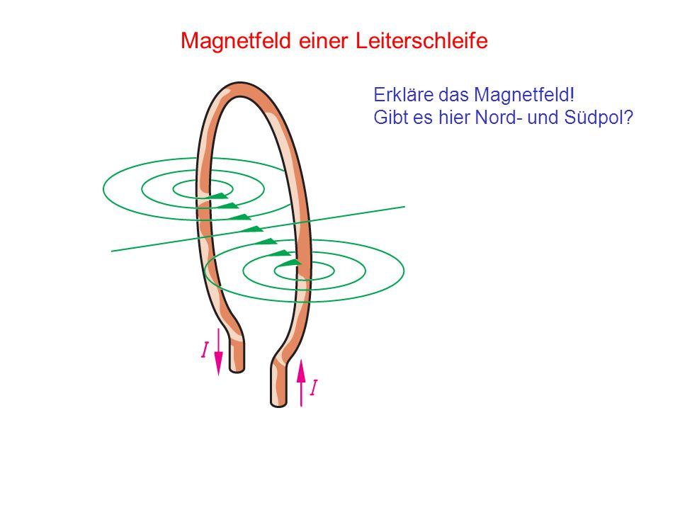 Magnetfeld einer Leiterschleife
