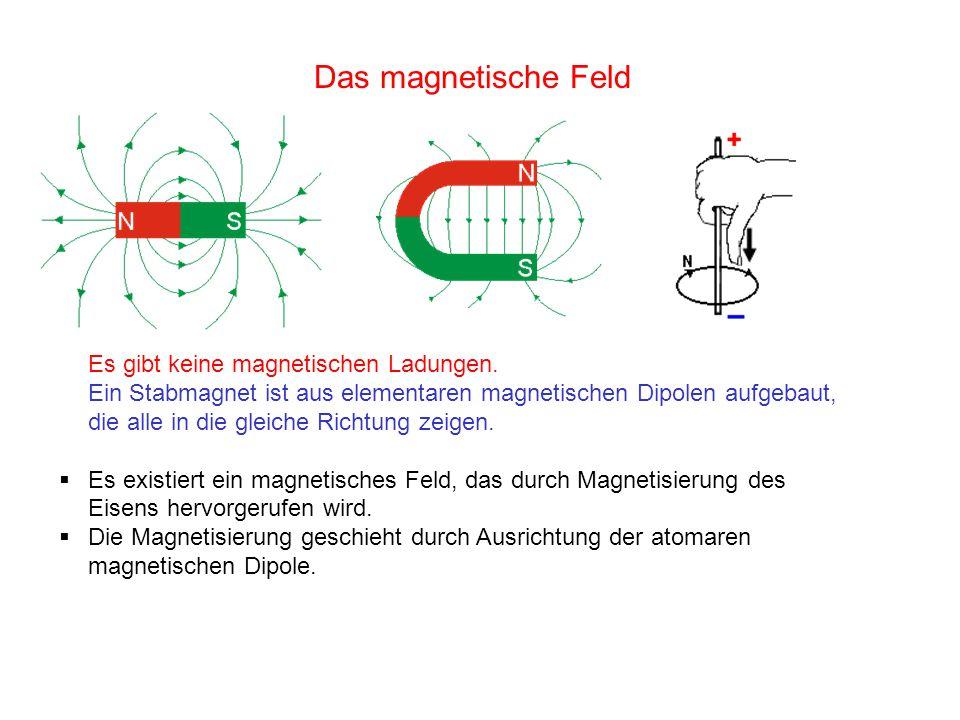 Das magnetische Feld Es gibt keine magnetischen Ladungen.
